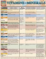 Vitamins & Minerals (Quick Study: Health)